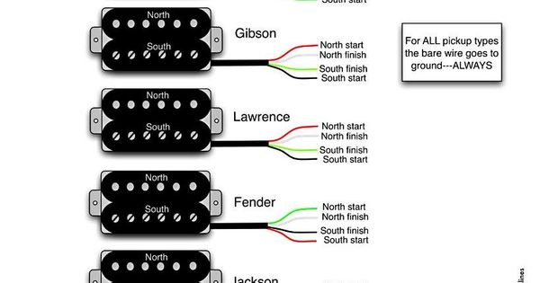 seymour duncan pick up wiring