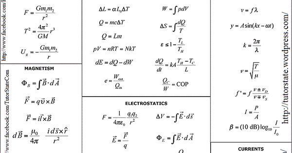 main physics formulas  constantsgif  pixels show pinterest  physics