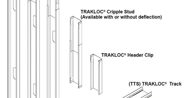 Trakloc 174 Drywall Framing System Clarkdietrich Building