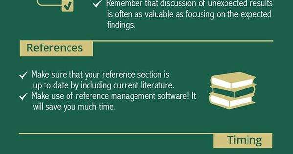 Psychology : infographic: how to write better science papers