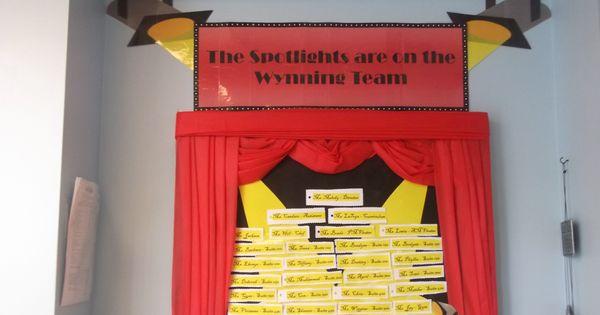 Spotlight Employee Board Bulletin Board Ideas