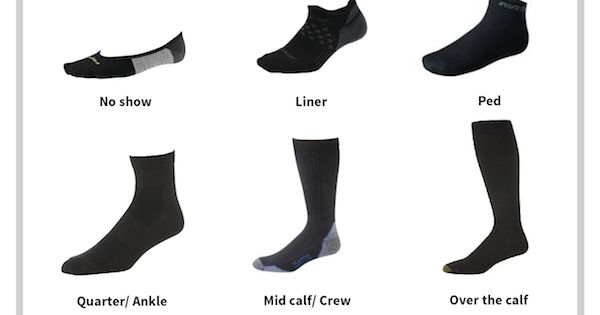 Socks Infographic Types Of Socks Then And Now Fashion Dictionary Fashion Vocabulary Fashion Terms
