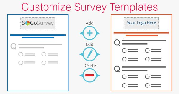 Customizable survey #templates allow you to create your own - product survey templates