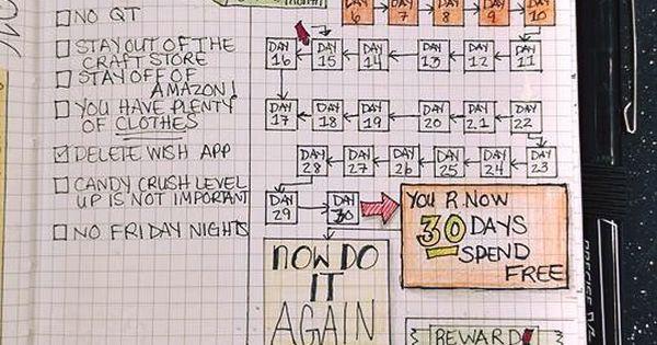 No-Spend Tracker Idea | BuJo | Pinterest | Bullet, Ideas ...