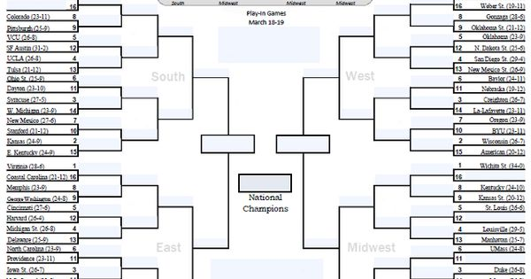 fillable march madness bracket