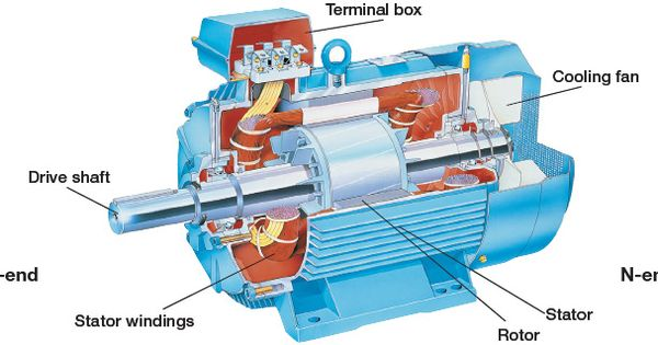 Asynchronous motors sefal terminal blocks possible for Electric motor terminal blocks