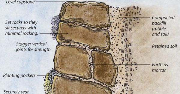 how to build a dry stone retaining wall