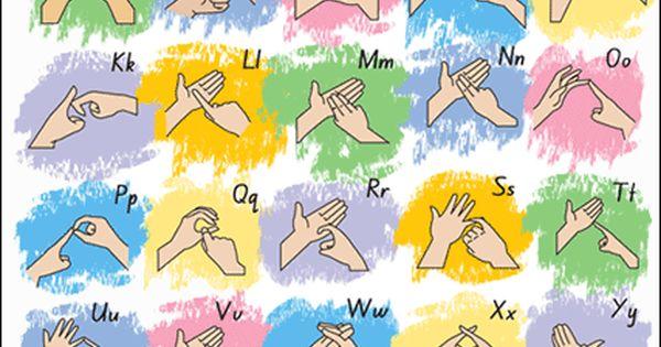 Australian Fingerspelling Alphabet Poster- http://www ...