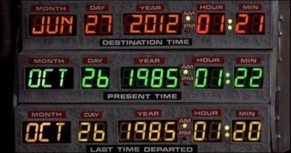 This is the day Marty Mcfly goes to in Back To The