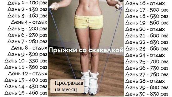 скакалка для похудения фото