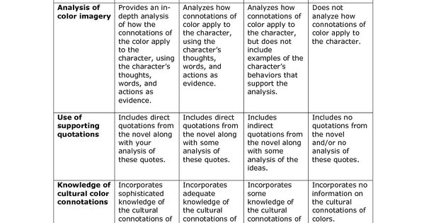 character analysis assignment Three shots: ernest hemingway's nick adams permission is granted to educators to reproduce this worksheet for classroom use character analysis writing assignment.