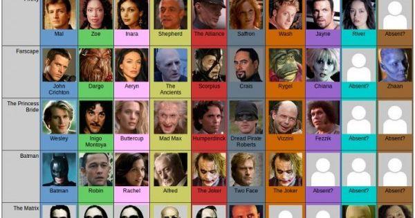 archetypes in film essay