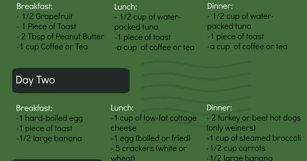 Military Diet Menu - 3 Day Diet Plan This is a great