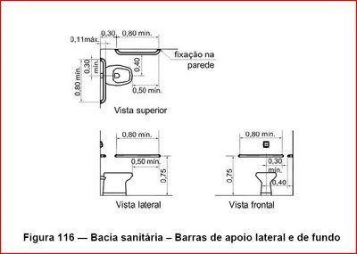 Pin De Aya Mgp Em Detalhe Construtivo Acessibilidade Projeto De