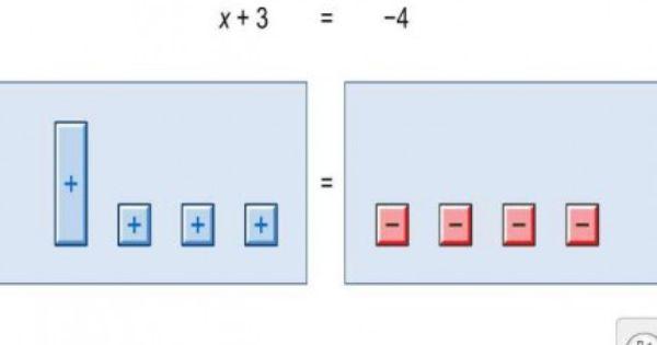 6th 8th Grade Math Activity Algebra Tiles Explained Learning Liftoff Sixth Grade Math 8th Grade Math Algebra Lessons Algebra tiles worksheets 6th grade
