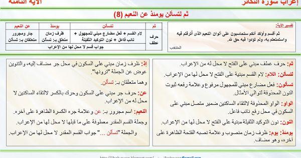 إعراب القرآن الكريم إعراب ثم لتسألن يومئذ عن النعيم 8 Bullet Journal Journal