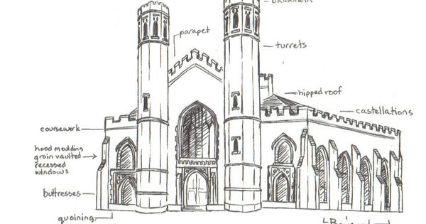 Gothic Architecture Drawing New Ideas Simple Gothic Cathedral Drawing
