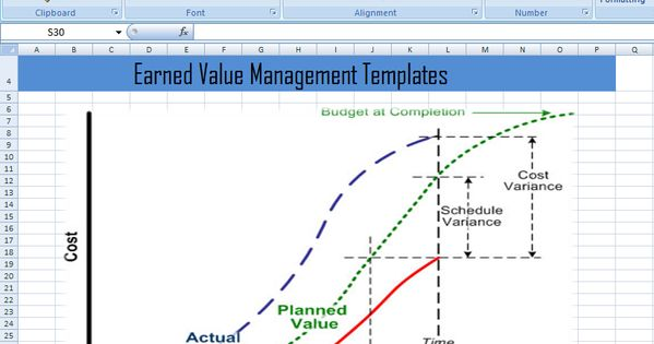 earned value management templates in excel xls � project