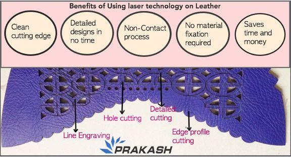 Pin By Prakash Laser On Laser Cutting Machines And Samples Laser Cutting Machine Leather Engraving Laser Cutting