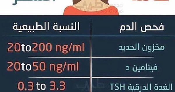 صحة وجمال On Instagram علق ب تم ليصلك كل جديد اكتب اسم من أسماء الله الحسنى لمن تبحث عن الجمال افضل حساب للمعلومات الطبية Bahrain