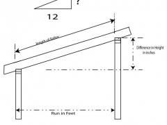 How To Build A Slanted Shed Roof Shed Roof Shed Roof Design Shed Plans