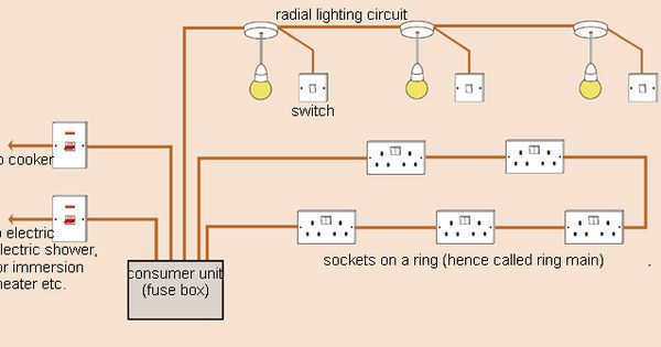 images of house wiring circuit diagram wire diagram images ... diagram for wiring a 12v water pump