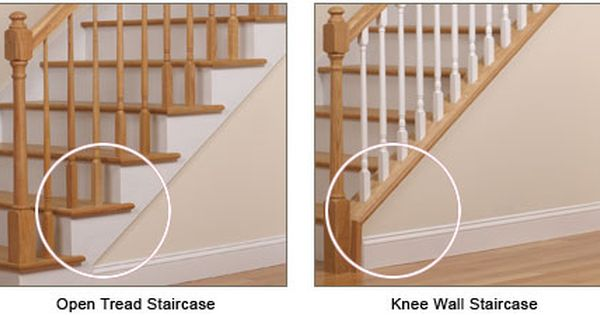 Balusters StaircaseTypes Open Tread Knee Wall