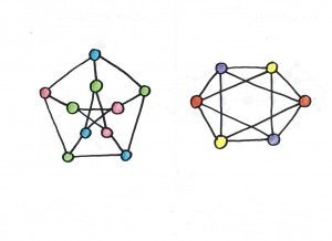 Math For 7 Year Olds Graph Coloring Chromatic Numbers Eulerian Circuits In 2021 Math Graphing Seven Years Old