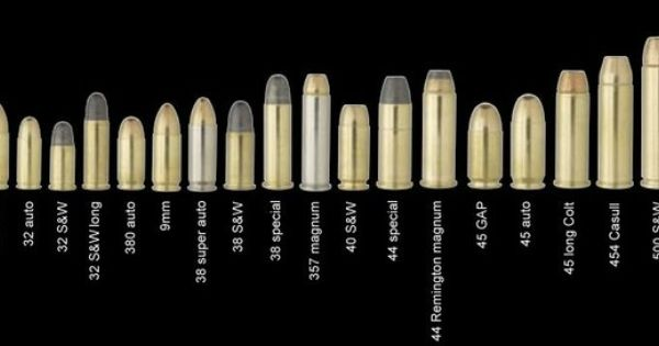 Simple Basic Handgun Ammunition Chart Showing Comparative Sizes For The Most Common Calibers Bullet Size Chart Hand Guns Ammunition