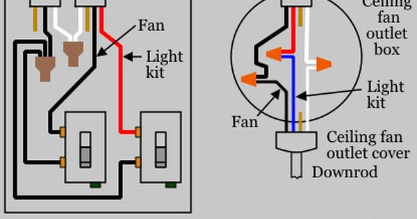 fan switch wiring google search light project fan switch wiring google search light project ceiling fan switch ceiling fans and fans