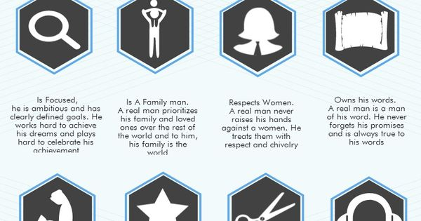 Traits Of A Real Man Smart Guys Room Pinterest