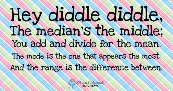 Hey Diddle Diddle Math Rhyme Infographics Pinterest