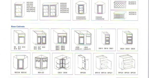 Kitchen Cabinets Sizes Common Detail Specs Pinterest