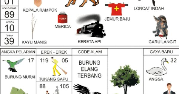 Data Togel Singapura, Data Togel Hongkong, Data Togel sydney Mimpi Togel Burung Murai