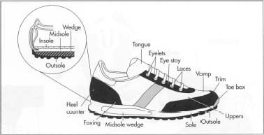 shoes made for concrete floors