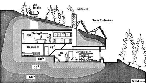 The Umbrella Home A Simple Underground House Design Underground Homes Earthship Home Earth Sheltered Homes