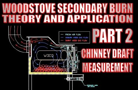 Principles Of Rocket Stove Design Simplified Dimensions How
