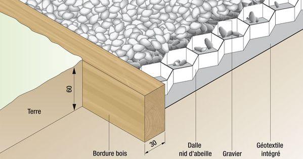 poser une all e en gravier sur g otextile alv ol gardens. Black Bedroom Furniture Sets. Home Design Ideas