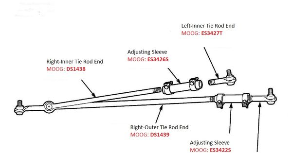 Moog Part Numbers 7 3l F350 F250 Excursion Diesel Front