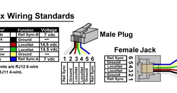 RJ12 6 WIRE only | electronics | Pinterest | More Computer repair ...