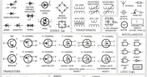 divertidos y f u00e1ciles circuitos electr u00f3nicos