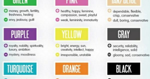 Color meanings what your favorite color says about you very interesting mine are blue and - Colors and what they mean for your space ...
