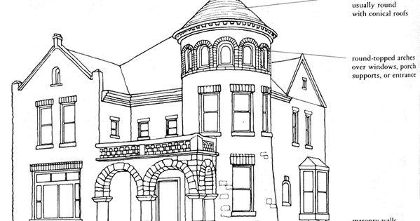 Romanesque architecture characteristics 1050ad 1175 for Casa revival gotica