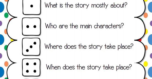 essay questions for esl teachers