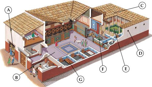 What Sort Of Houses Did Romans Live In Roman House Ancient Greek Architecture Ancient Rome Map