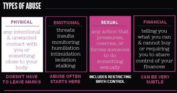 4 Types Of Abuse And How To Recognize Them