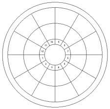 Blank Wheel For Astrology Numerology Calculation Astrology Astrology Chart