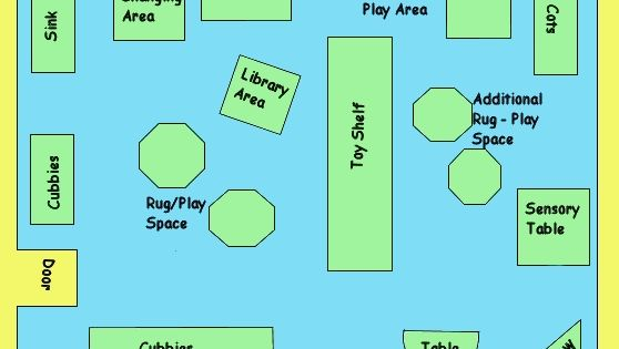 Naeyc Classroom Design ~ Daycare classroom ideas toddler layout