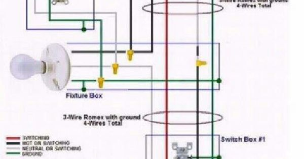 3 way and 4 way switch wiring for residential lighting images way the worlds catalog of ideas