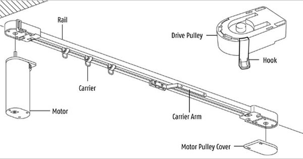Curtain Track W Motor Curtain Track Pulley Track Lighting